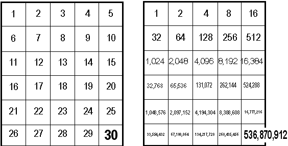 two-charts-of-numbers1